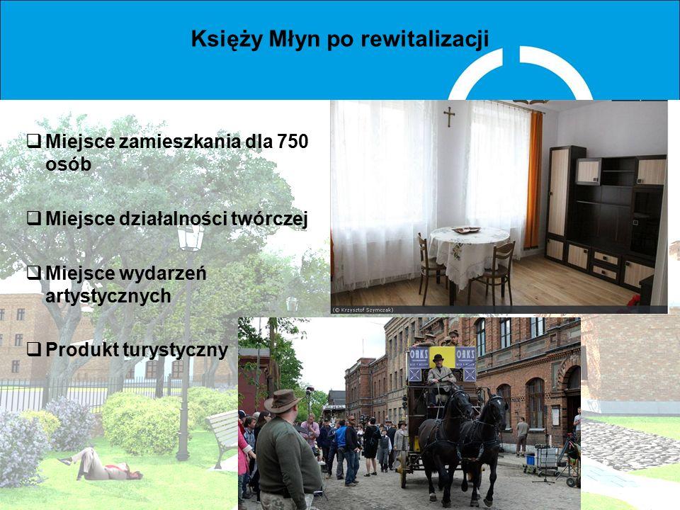 Księży Młyn po rewitalizacji  Miejsce zamieszkania dla 750 osób  Miejsce działalności twórczej  Miejsce wydarzeń artystycznych  Produkt turystyczn