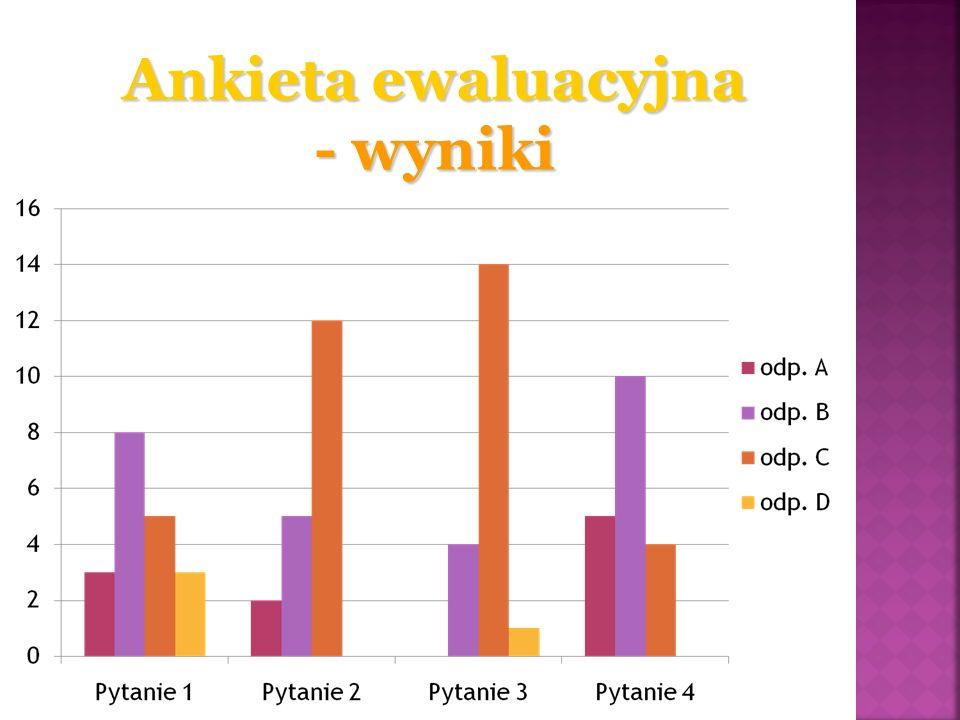 Ankieta ewaluacyjna - wyniki