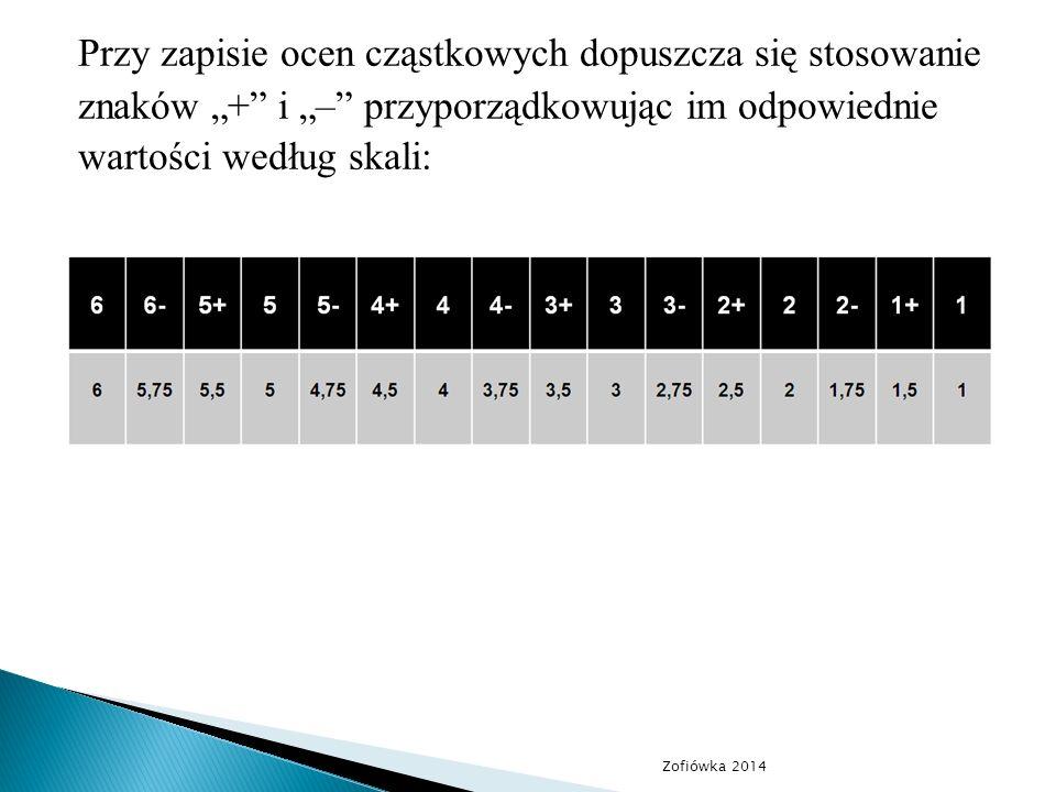 """Przy zapisie ocen cząstkowych dopuszcza się stosowanie znaków """"+ i """"– przyporządkowując im odpowiednie wartości według skali: Zofiówka 2014"""