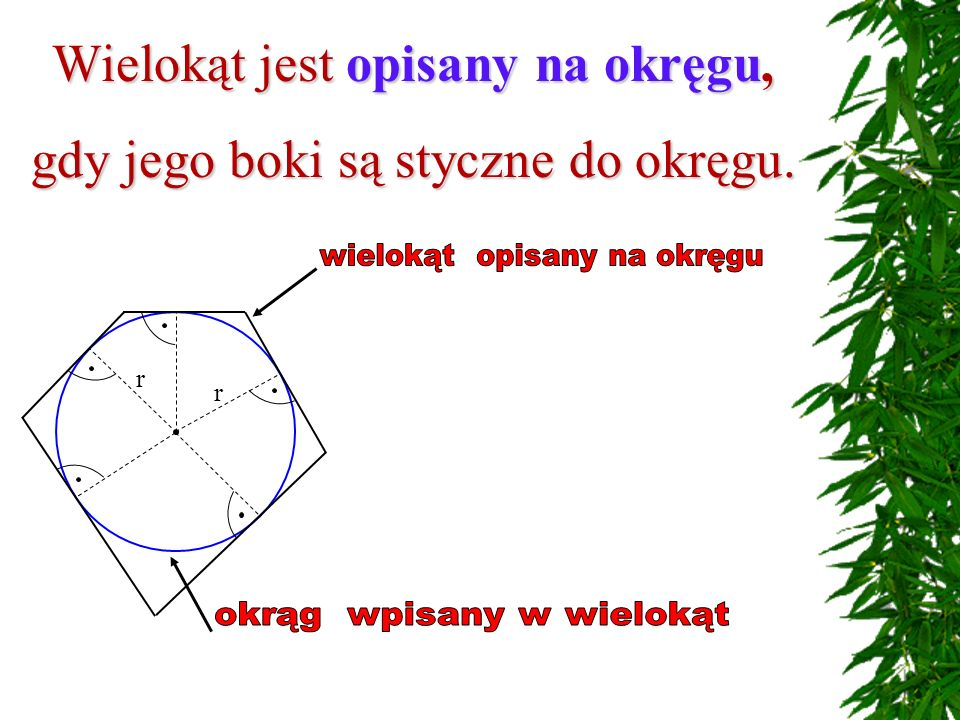 Tylko na jednym rysunku wszystkie wszystkie boki wielokąta są styczne styczne do okręgu.