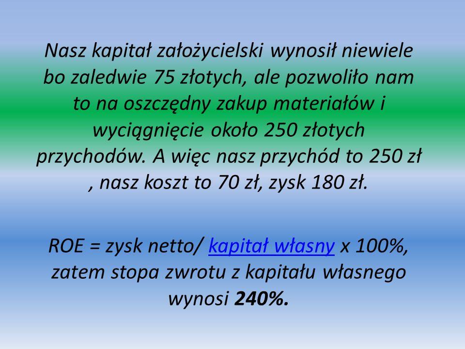 Nasz kapitał założycielski wynosił niewiele bo zaledwie 75 złotych, ale pozwoliło nam to na oszczędny zakup materiałów i wyciągnięcie około 250 złotych przychodów.