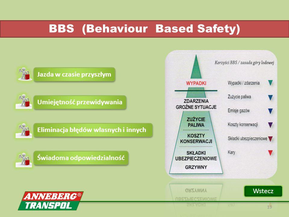 13 Jazda w czasie przyszłym Umiejętność przewidywania Eliminacja błędów własnych i innych Świadoma odpowiedzialność BBS (Behaviour Based Safety) Wstecz