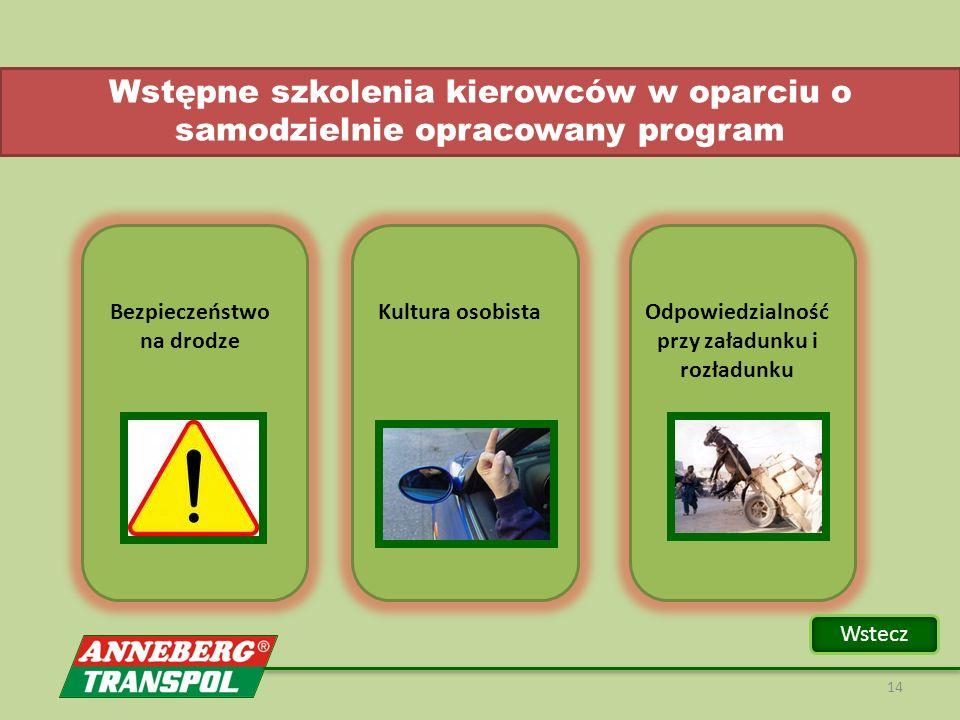 14 Bezpieczeństwo na drodze Kultura osobistaOdpowiedzialność przy załadunku i rozładunku Wstępne szkolenia kierowców w oparciu o samodzielnie opracowa