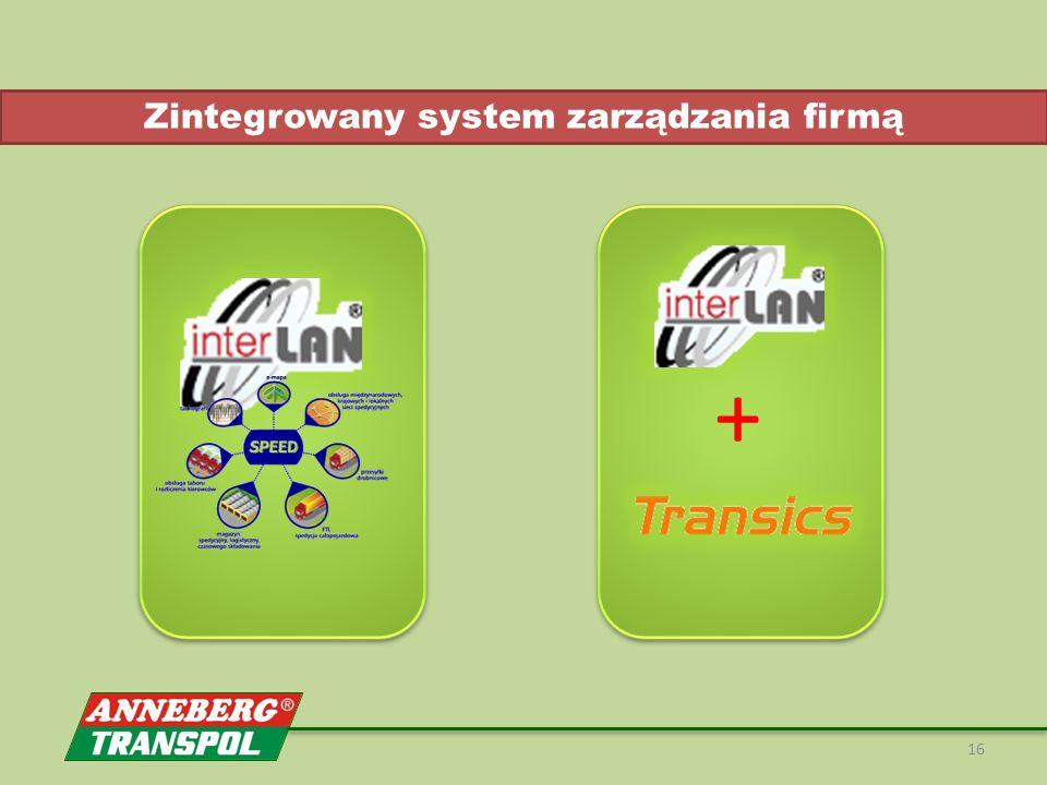 16 + Zintegrowany system zarządzania firmą