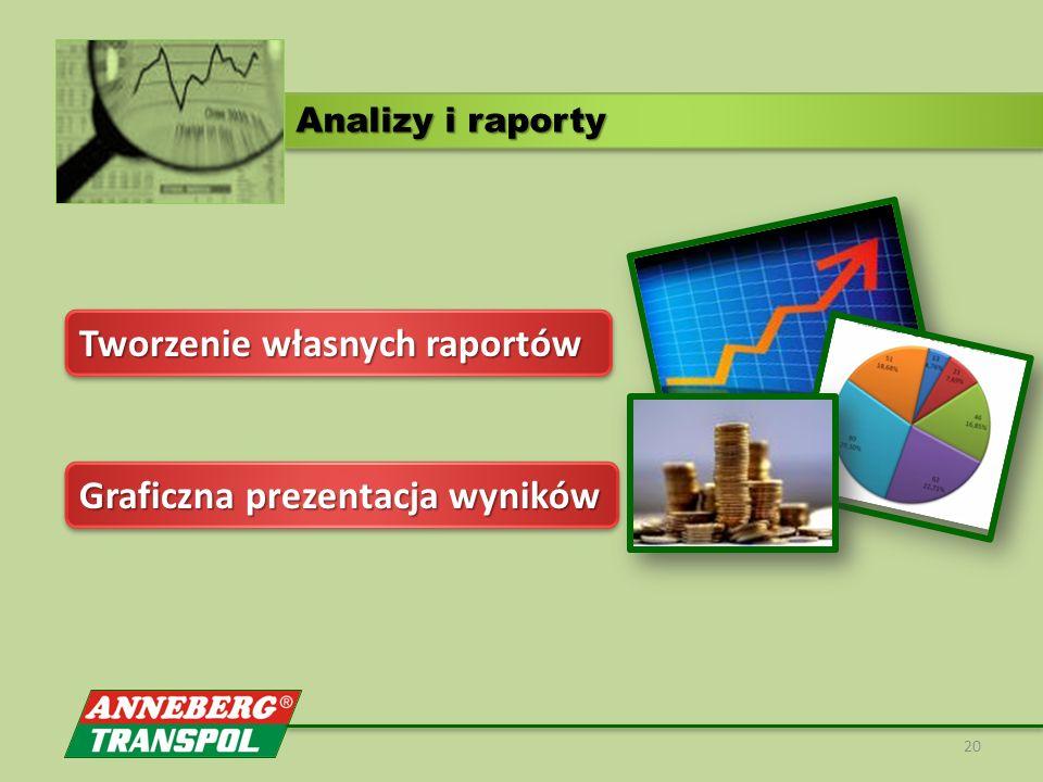 20 Analizy i raporty Tworzenie własnych raportów Graficzna prezentacja wyników