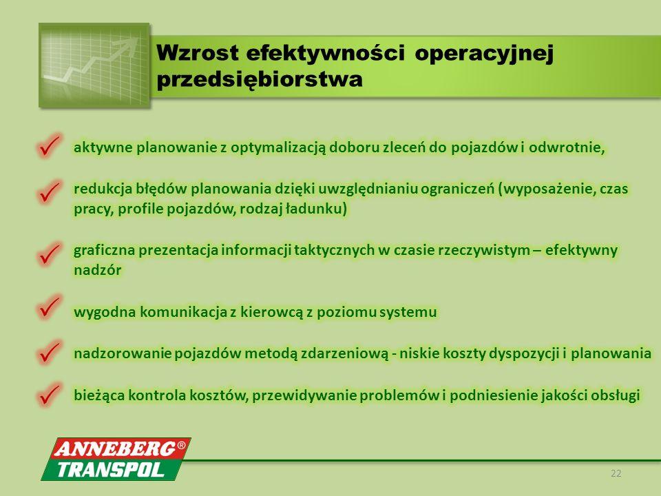 22 Wzrost efektywności operacyjnej przedsiębiorstwa