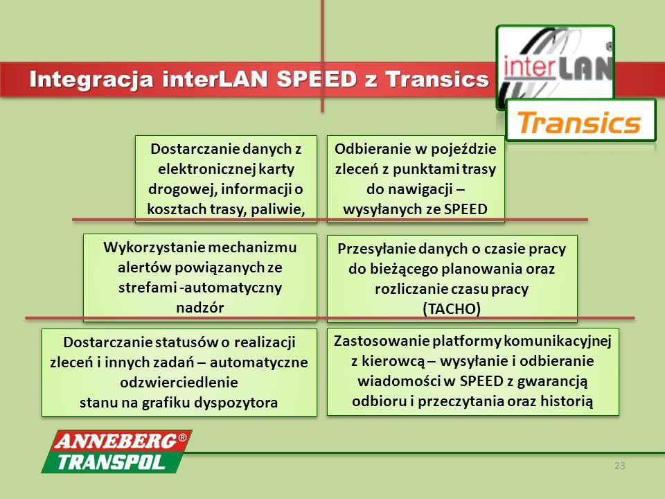 23 Integracja interLAN SPEED z Transics Integracja interLAN SPEED z Transics Dostarczanie danych z elektronicznej karty drogowej, informacji o kosztach trasy, paliwie, Odbieranie w pojeździe zleceń z punktami trasy do nawigacji – wysyłanych ze SPEED Dostarczanie statusów o realizacji zleceń i innych zadań – automatyczne odzwierciedlenie stanu na grafiku dyspozytora Dostarczanie statusów o realizacji zleceń i innych zadań – automatyczne odzwierciedlenie stanu na grafiku dyspozytora Przesyłanie danych o czasie pracy do bieżącego planowania oraz rozliczanie czasu pracy (TACHO) Przesyłanie danych o czasie pracy do bieżącego planowania oraz rozliczanie czasu pracy (TACHO) Wykorzystanie mechanizmu alertów powiązanych ze strefami -automatyczny nadzór Wykorzystanie mechanizmu alertów powiązanych ze strefami -automatyczny nadzór Zastosowanie platformy komunikacyjnej z kierowcą – wysyłanie i odbieranie wiadomości w SPEED z gwarancją odbioru i przeczytania oraz historią