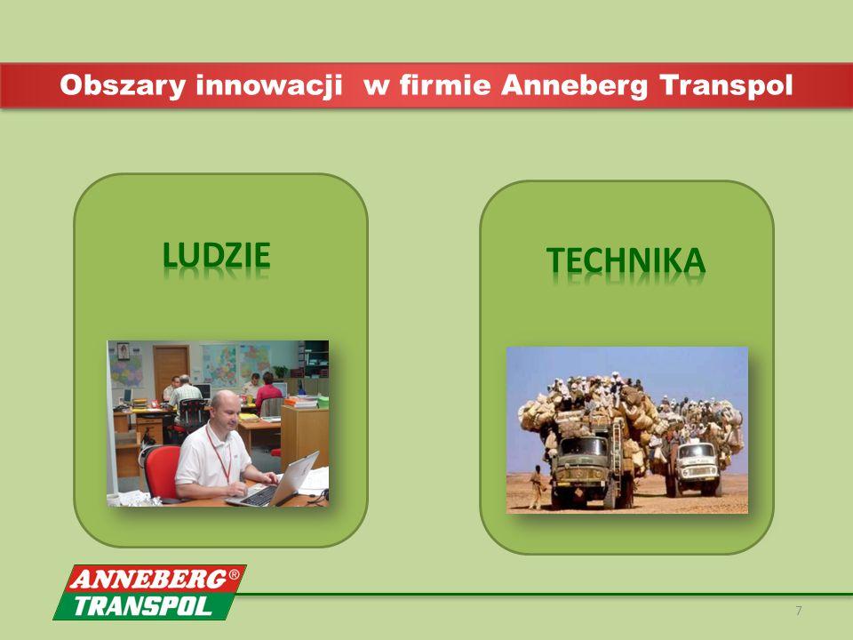7 Obszary innowacji w firmie Anneberg Transpol