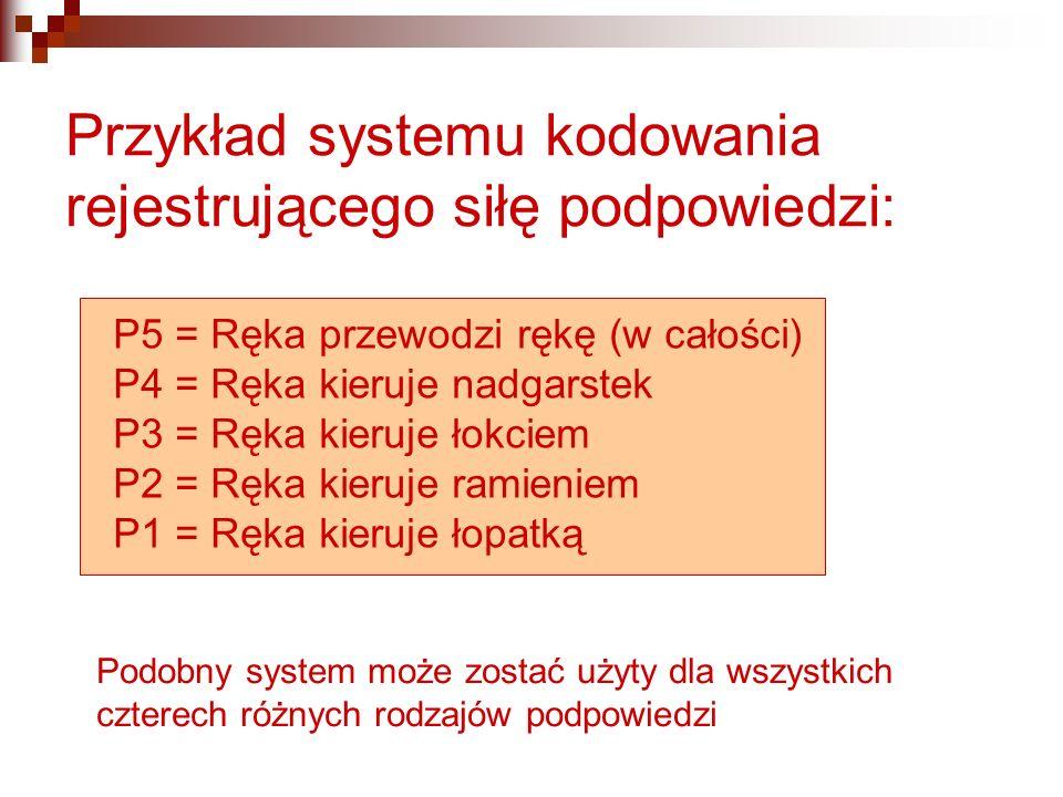 Przykład systemu kodowania rejestrującego siłę podpowiedzi: P5 = Ręka przewodzi rękę (w całości) P4 = Ręka kieruje nadgarstek P3 = Ręka kieruje łokcie