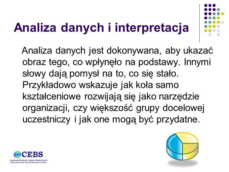 Analiza danych i interpretacja Analiza danych jest dokonywana, aby ukazać obraz tego, co wpłynęło na podstawy.