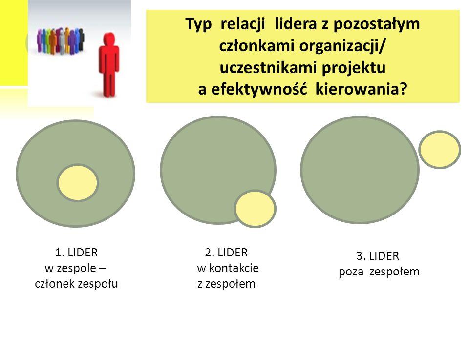 Typ relacji lidera z pozostałym członkami organizacji/ uczestnikami projektu a efektywność kierowania.