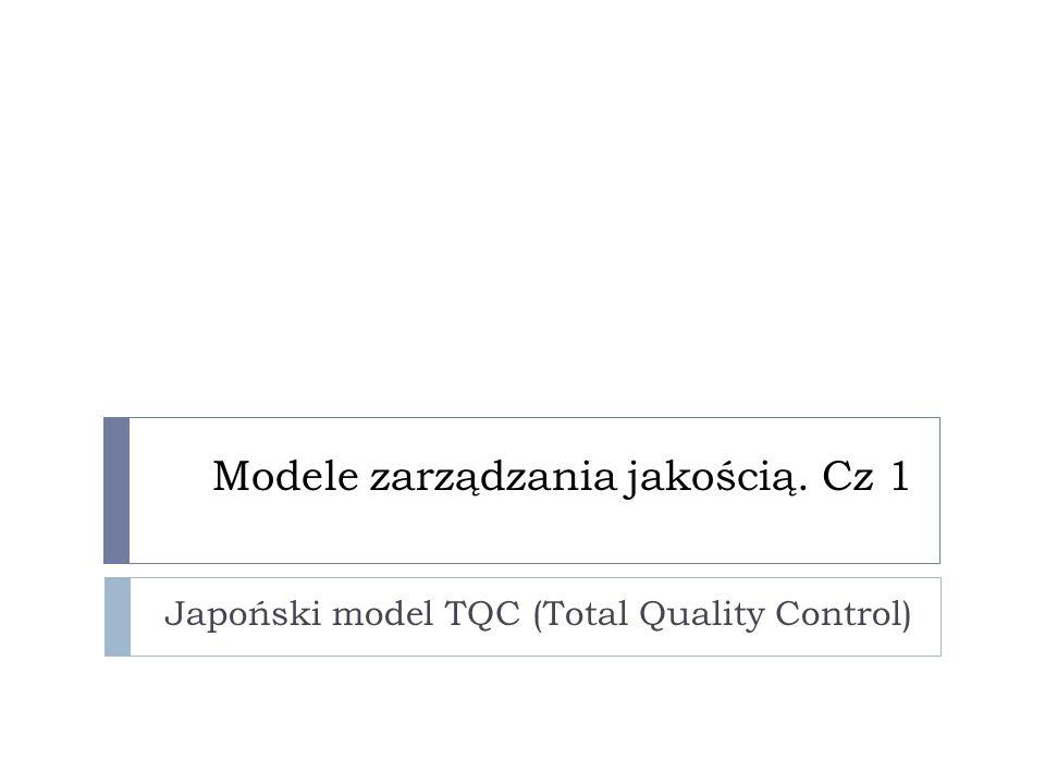 Modele zarządzania jakością. Cz 1 Japoński model TQC (Total Quality Control)
