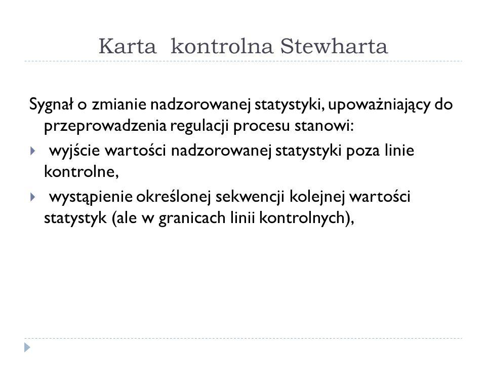 Karta kontrolna Stewharta Sygnał o zmianie nadzorowanej statystyki, upoważniający do przeprowadzenia regulacji procesu stanowi:  wyjście wartości nadzorowanej statystyki poza linie kontrolne,  wystąpienie określonej sekwencji kolejnej wartości statystyk (ale w granicach linii kontrolnych),