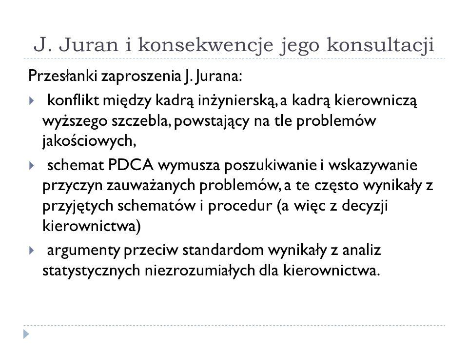 J. Juran i konsekwencje jego konsultacji Przesłanki zaproszenia J.