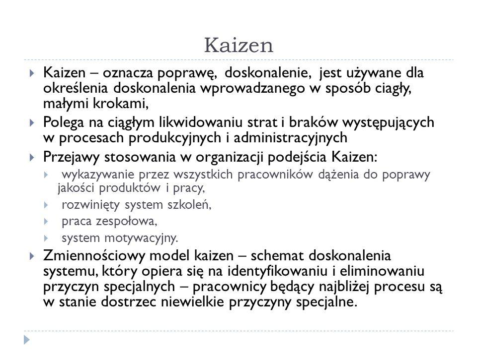 Kaizen  Kaizen – oznacza poprawę, doskonalenie, jest używane dla określenia doskonalenia wprowadzanego w sposób ciagły, małymi krokami,  Polega na ciągłym likwidowaniu strat i braków występujących w procesach produkcyjnych i administracyjnych  Przejawy stosowania w organizacji podejścia Kaizen:  wykazywanie przez wszystkich pracowników dążenia do poprawy jakości produktów i pracy,  rozwinięty system szkoleń,  praca zespołowa,  system motywacyjny.