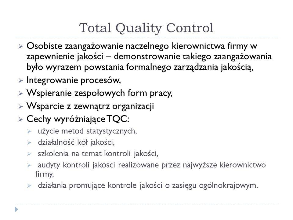 Total Quality Control  Osobiste zaangażowanie naczelnego kierownictwa firmy w zapewnienie jakości – demonstrowanie takiego zaangażowania było wyrazem powstania formalnego zarządzania jakością,  Integrowanie procesów,  Wspieranie zespołowych form pracy,  Wsparcie z zewnątrz organizacji  Cechy wyróżniające TQC:  użycie metod statystycznych,  działalność kół jakości,  szkolenia na temat kontroli jakości,  audyty kontroli jakości realizowane przez najwyższe kierownictwo firmy,  działania promujące kontrole jakości o zasięgu ogólnokrajowym.