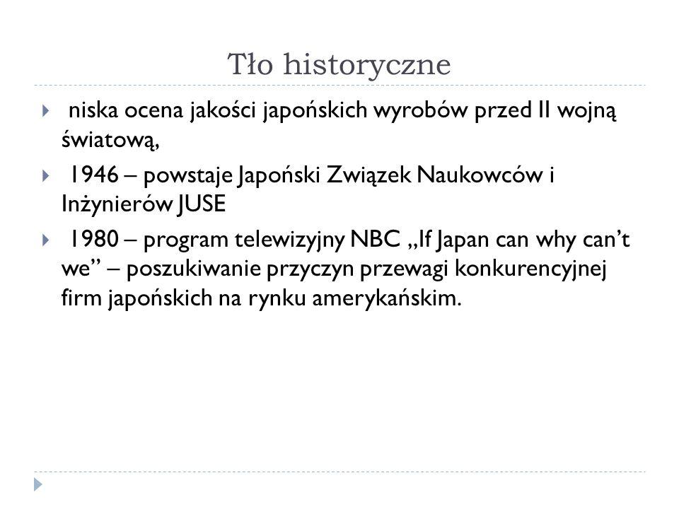 """Tło historyczne  niska ocena jakości japońskich wyrobów przed II wojną światową,  1946 – powstaje Japoński Związek Naukowców i Inżynierów JUSE  1980 – program telewizyjny NBC """"If Japan can why can't we – poszukiwanie przyczyn przewagi konkurencyjnej firm japońskich na rynku amerykańskim."""