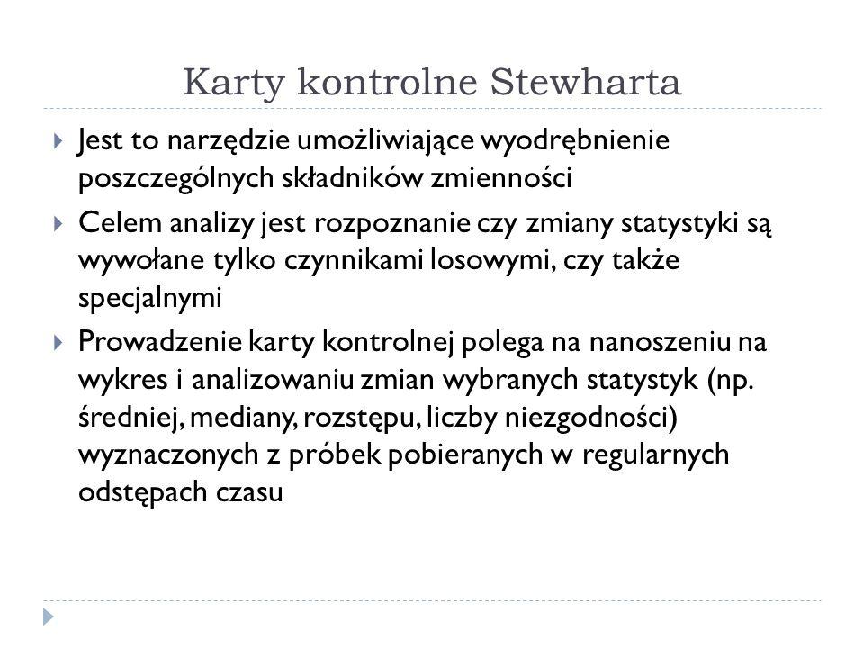 Karty kontrolne Stewharta  Jest to narzędzie umożliwiające wyodrębnienie poszczególnych składników zmienności  Celem analizy jest rozpoznanie czy zmiany statystyki są wywołane tylko czynnikami losowymi, czy także specjalnymi  Prowadzenie karty kontrolnej polega na nanoszeniu na wykres i analizowaniu zmian wybranych statystyk (np.