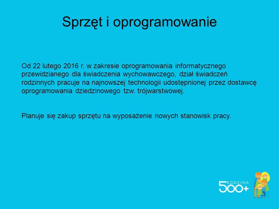 Sprzęt i oprogramowanie Od 22 lutego 2016 r.