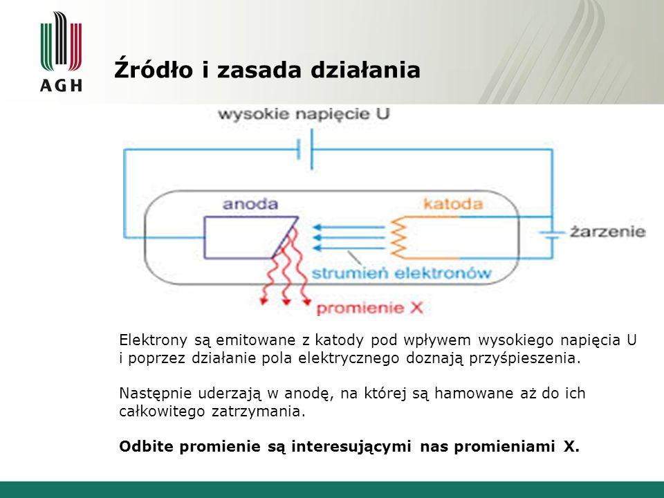 Źródło i zasada działania Elektrony są emitowane z katody pod wpływem wysokiego napięcia U i poprzez działanie pola elektrycznego doznają przyśpieszenia.