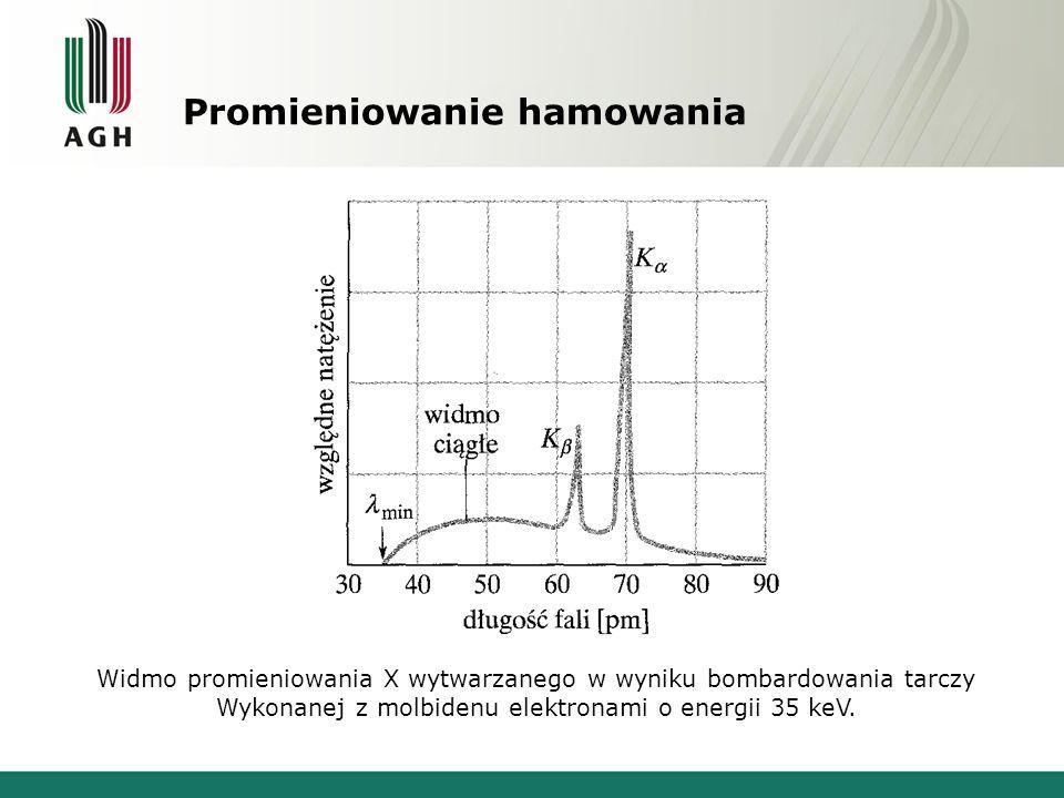 Promieniowanie hamowania Widmo promieniowania X wytwarzanego w wyniku bombardowania tarczy Wykonanej z molbidenu elektronami o energii 35 keV.
