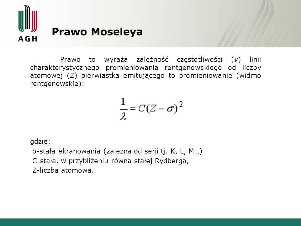 Prawo Moseleya Prawo to wyraża zależność częstotliwości (ν) linii charakterystycznego promieniowania rentgenowskiego od liczby atomowej (Z) pierwiastk