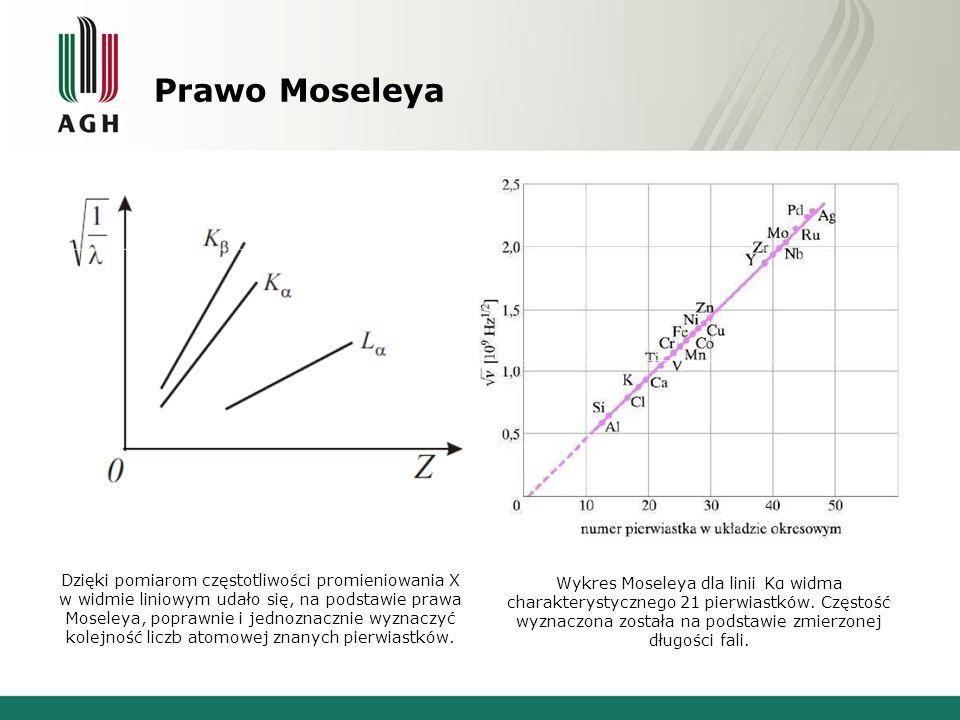 Prawo Moseleya Dzięki pomiarom częstotliwości promieniowania X w widmie liniowym udało się, na podstawie prawa Moseleya, poprawnie i jednoznacznie wyz