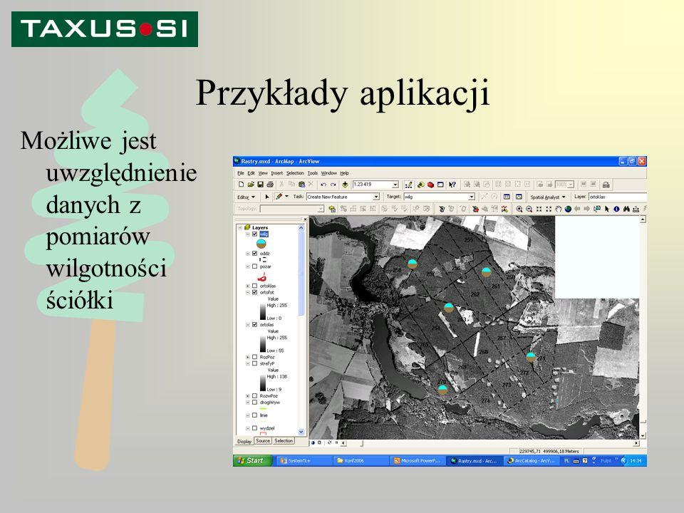 Przykłady aplikacji Możliwe jest uwzględnienie danych z pomiarów wilgotności ściółki