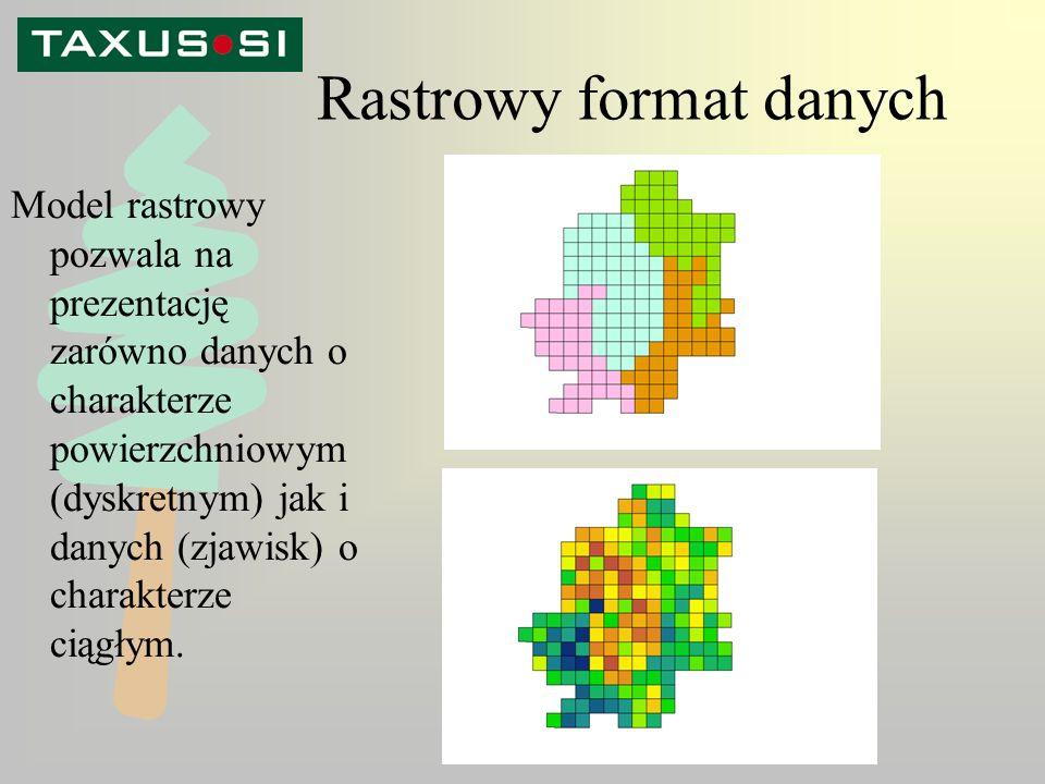 Rastrowy format danych Model rastrowy pozwala na prezentację zarówno danych o charakterze powierzchniowym (dyskretnym) jak i danych (zjawisk) o charakterze ciągłym.