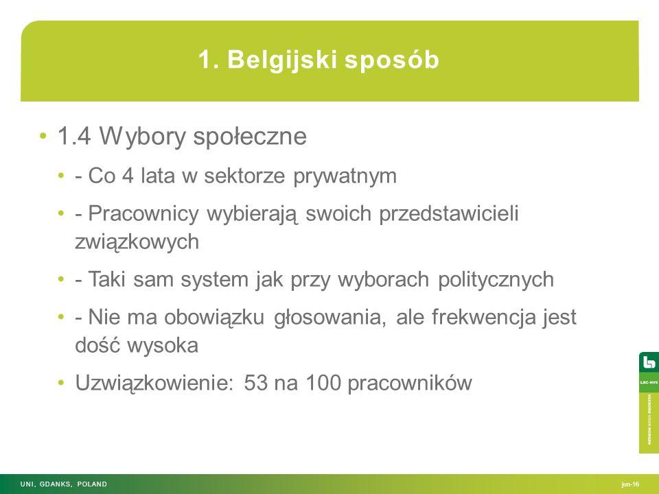 1. Belgijski sposób 1.4 Wybory społeczne - Co 4 lata w sektorze prywatnym - Pracownicy wybierają swoich przedstawicieli związkowych - Taki sam system