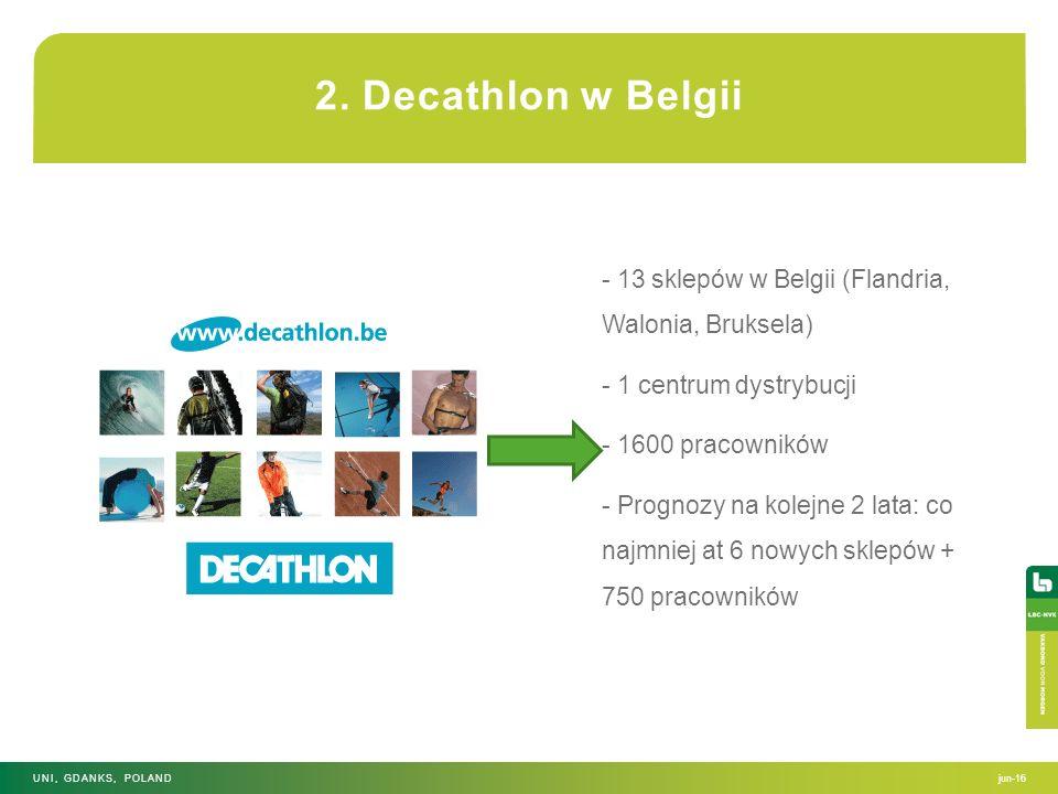 - 13 sklepów w Belgii (Flandria, Walonia, Bruksela) - 1 centrum dystrybucji - 1600 pracowników - Prognozy na kolejne 2 lata: co najmniej at 6 nowych s