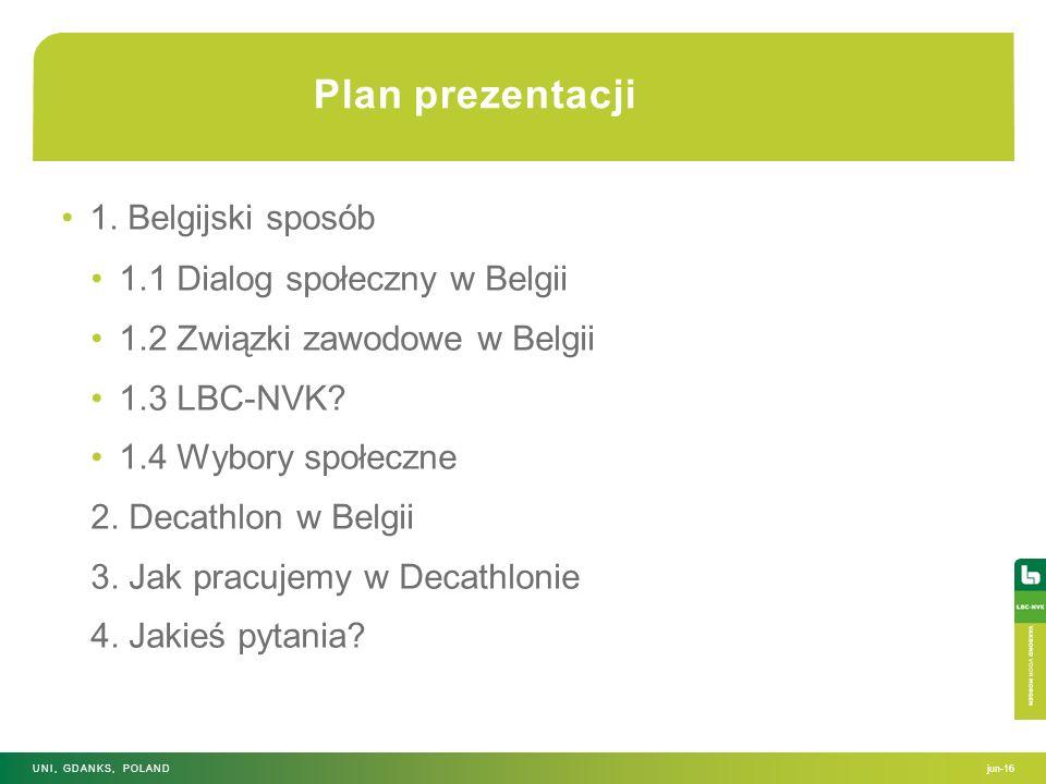Plan prezentacji 1. Belgijski sposób 1.1 Dialog społeczny w Belgii 1.2 Związki zawodowe w Belgii 1.3 LBC-NVK? 1.4 Wybory społeczne 2. Decathlon w Belg