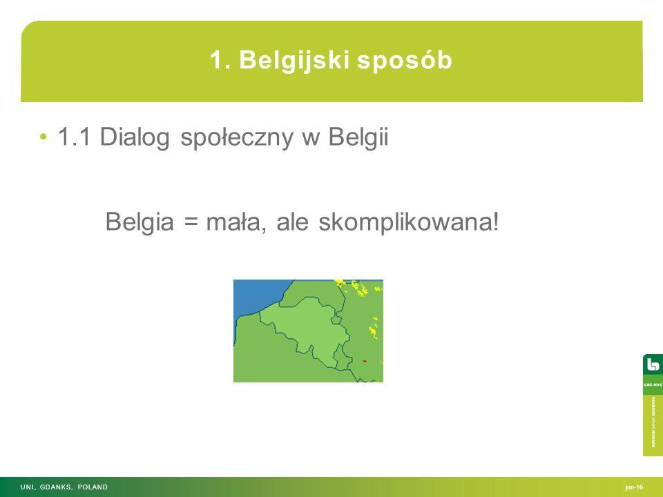 1. Belgijski sposób 1.1 Dialog społeczny w Belgii Belgia = mała, ale skomplikowana! jun-16UNI, GDANKS, POLAND
