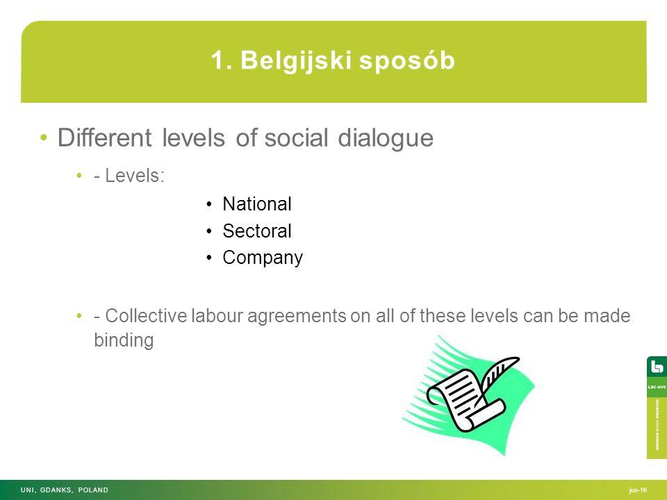 - Profil pracowników: młodzi, wysportowani, niepełne etaty, bez dzieci - Wypadają: starsi, zakładający rodziny, bo są mniej elastyczni, nie boją się już - Nie jest to problem: roczna rotacja 35% jun-16UNI, GDANKS, POLAND 2.