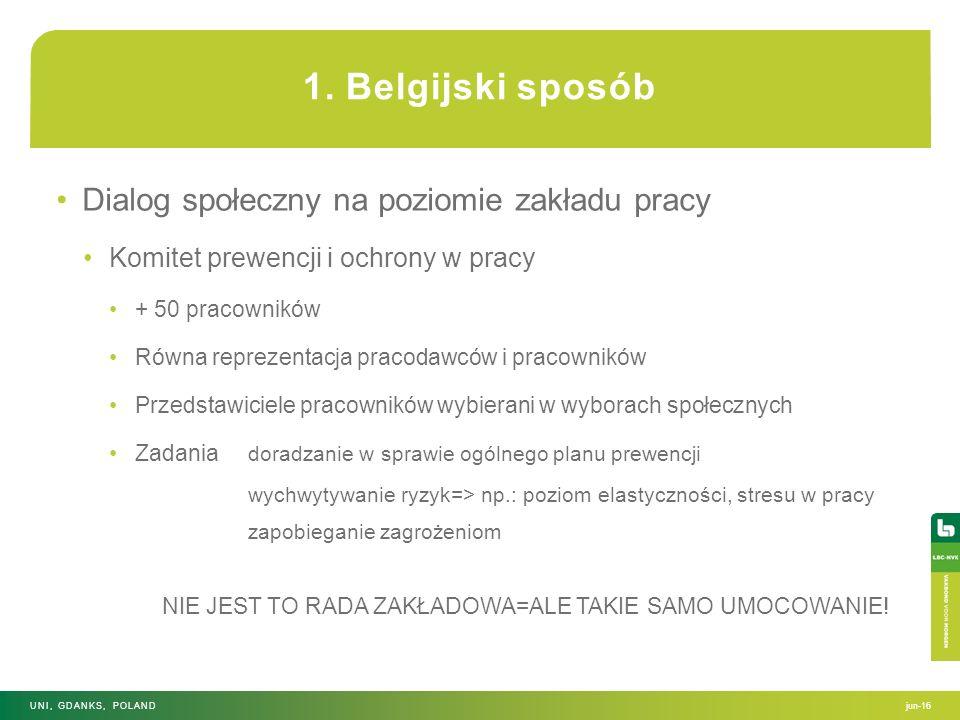 1. Belgijski sposób Dialog społeczny na poziomie zakładu pracy Komitet prewencji i ochrony w pracy + 50 pracowników Równa reprezentacja pracodawców i