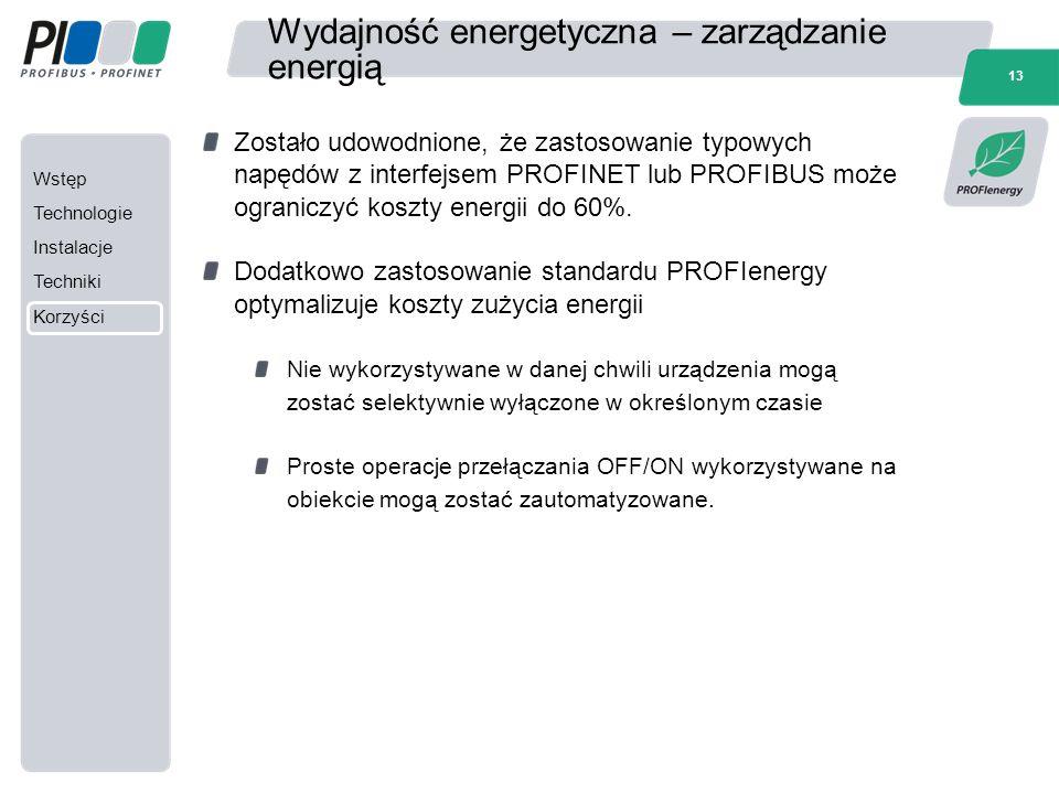 Wstęp Technologie Instalacje Techniki Korzyści 13 Wydajność energetyczna – zarządzanie energią Zostało udowodnione, że zastosowanie typowych napędów z