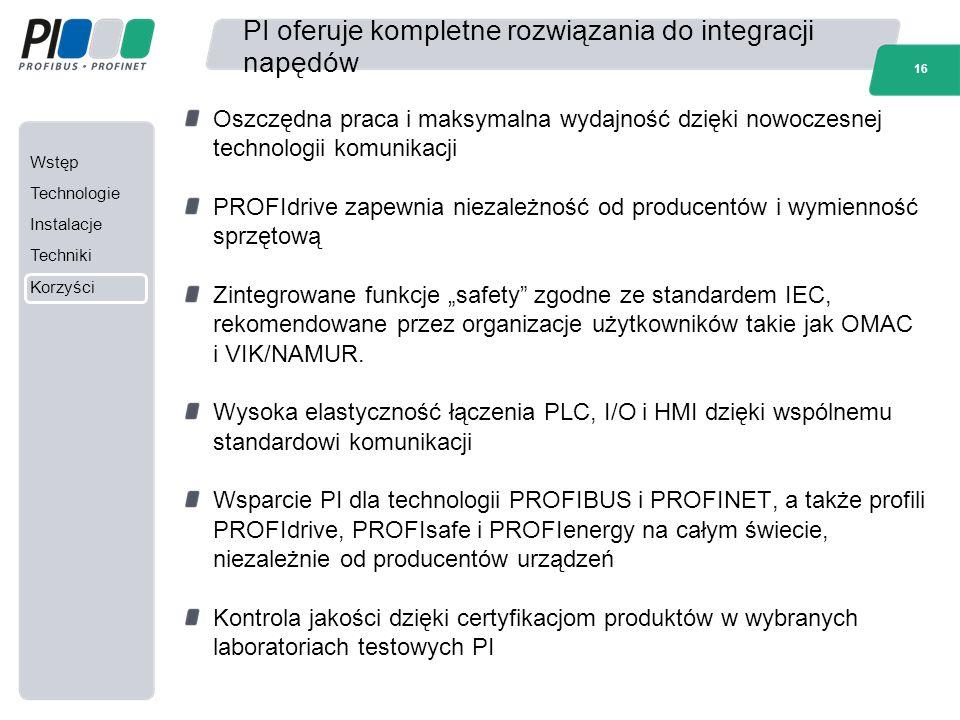 Wstęp Technologie Instalacje Techniki Korzyści 16 PI oferuje kompletne rozwiązania do integracji napędów Oszczędna praca i maksymalna wydajność dzięki