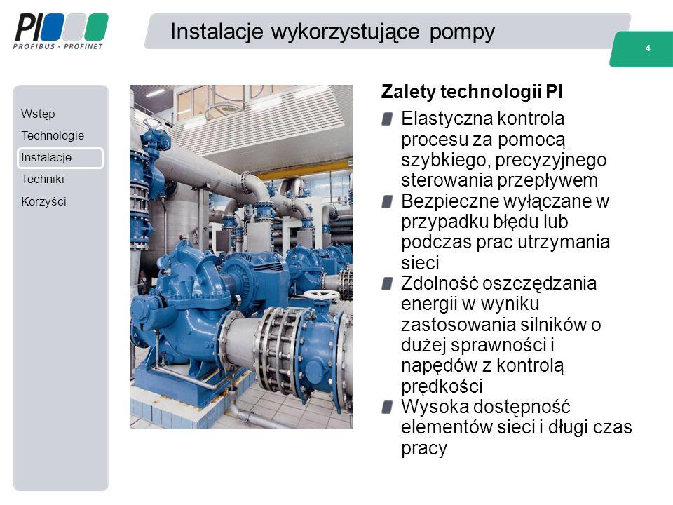 Wstęp Technologie Instalacje Techniki Korzyści 4 Instalacje wykorzystujące pompy Elastyczna kontrola procesu za pomocą szybkiego, precyzyjnego sterowa