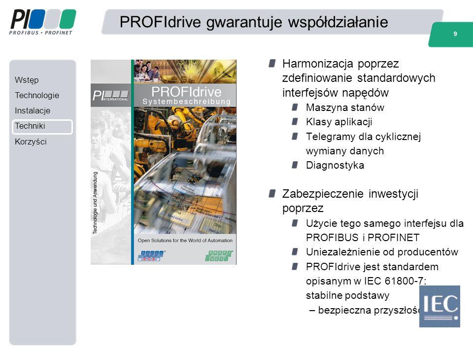 Wstęp Technologie Instalacje Techniki Korzyści 9 PROFIdrive gwarantuje współdziałanie Harmonizacja poprzez zdefiniowanie standardowych interfejsów nap