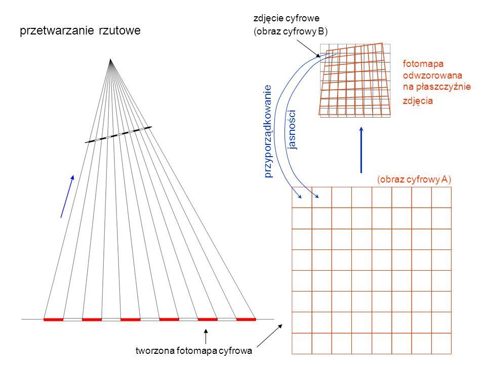 przetwarzanie rzutowe tworzona fotomapa cyfrowa fotomapa odwzorowana na płaszczyźnie zdjęcia zdjęcie cyfrowe (obraz cyfrowy B) (obraz cyfrowy A) jasności przyporządkowanie