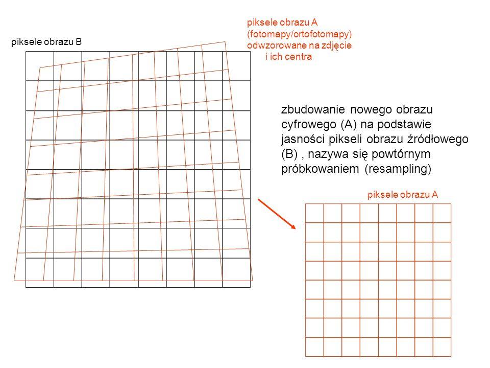 piksele obrazu B piksele obrazu A (fotomapy/ortofotomapy) odwzorowane na zdjęcie i ich centra zbudowanie nowego obrazu cyfrowego (A) na podstawie jasności pikseli obrazu źródłowego (B), nazywa się powtórnym próbkowaniem (resampling) piksele obrazu A