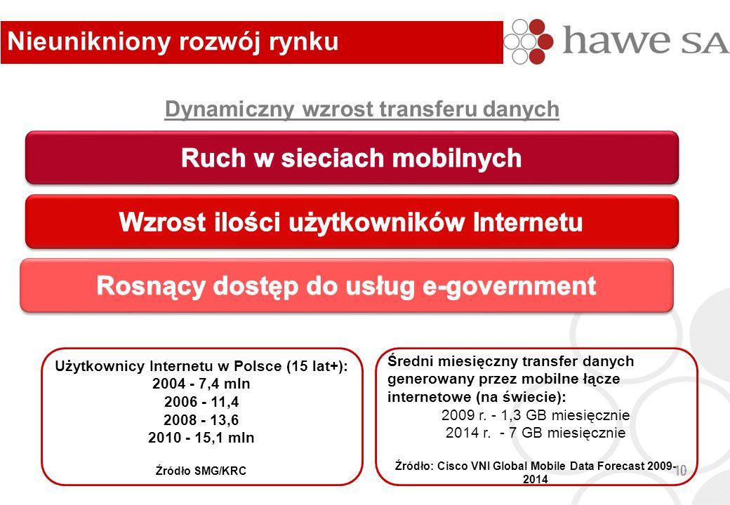 Nieunikniony rozwój rynku 10 Dynamiczny wzrost transferu danych Użytkownicy Internetu w Polsce (15 lat+): 2004 - 7,4 mln 2006 - 11,4 2008 - 13,6 2010 - 15,1 mln Źródło SMG/KRC Średni miesięczny transfer danych generowany przez mobilne łącze internetowe (na świecie): 2009 r.