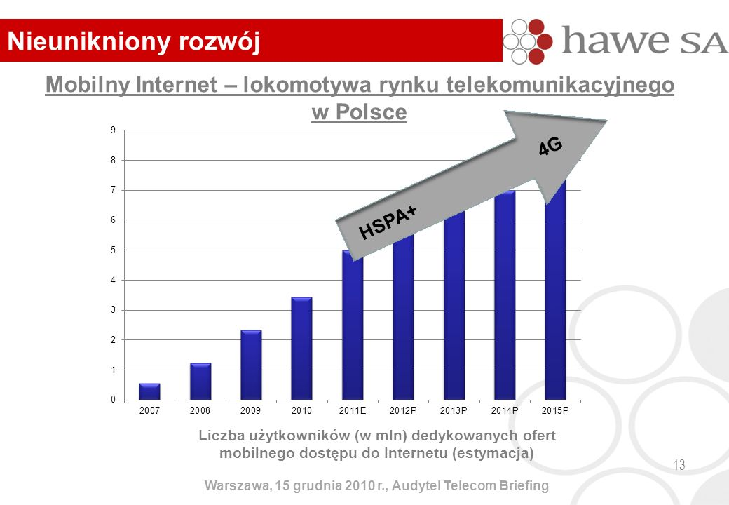 13 Mobilny Internet – lokomotywa rynku telekomunikacyjnego w Polsce HSPA+ 4G Nieunikniony rozwój Liczba użytkowników (w mln) dedykowanych ofert mobilnego dostępu do Internetu (estymacja) Warszawa, 15 grudnia 2010 r., Audytel Telecom Briefing