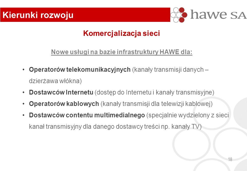 Komercjalizacja sieci Nowe usługi na bazie infrastruktury HAWE dla: Operatorów telekomunikacyjnych (kanały transmisji danych – dzierżawa włókna) Dostawców Internetu (dostęp do Internetu i kanały transmisyjne) Operatorów kablowych (kanały transmisji dla telewizji kablowej) Dostawców contentu multimedialnego (specjalnie wydzielony z sieci kanał transmisyjny dla danego dostawcy treści np.
