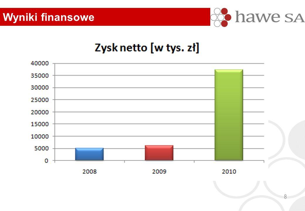 Joint venture Z firmami w Polsce – nowe usługi oparte na infrastrukturze Hawe Z zagranicznymi partnerami - wpisanie sieci w tranzyt międzynarodowy 19 Kierunki rozwoju 19