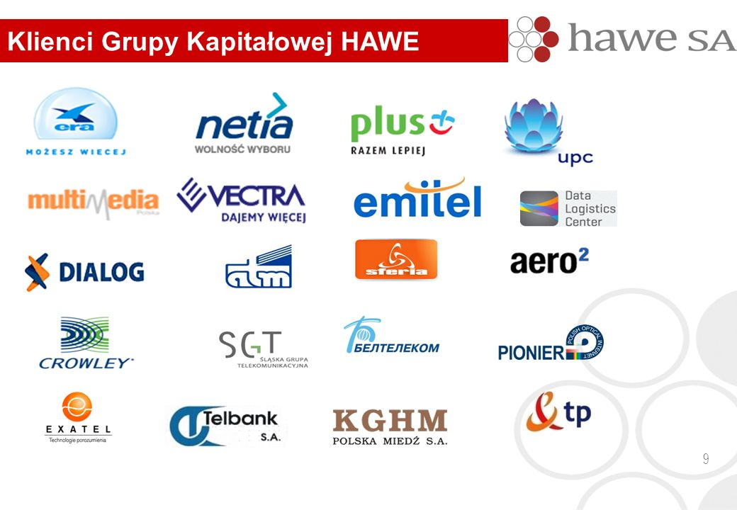 9 Klienci Grupy Kapitałowej HAWE
