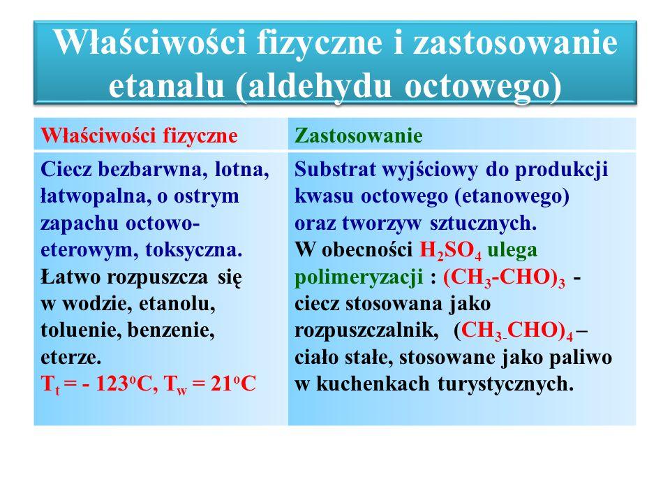 Właściwości fizyczne i zastosowanie etanalu (aldehydu octowego) Właściwości fizyczneZastosowanie Ciecz bezbarwna, lotna, łatwopalna, o ostrym zapachu