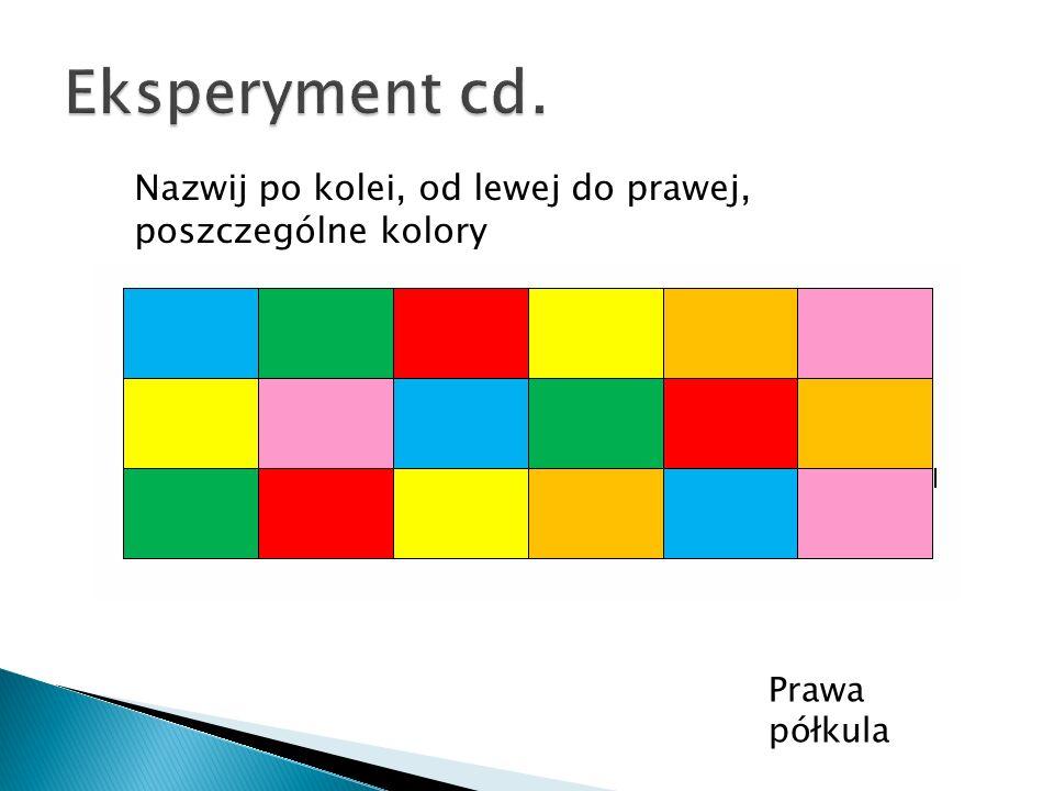Nazwij po kolei, od lewej do prawej, kolory, jakich użyto do napisania wyrazów.
