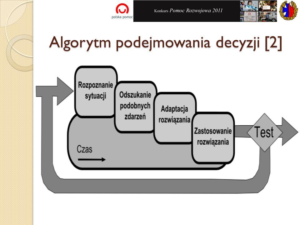 Algorytm podejmowania decyzji [2]