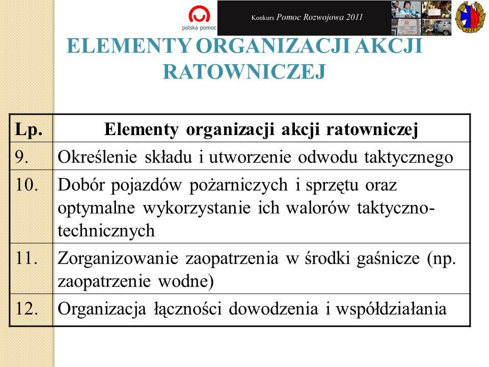 Lp.Elementy organizacji akcji ratowniczej 9.Określenie składu i utworzenie odwodu taktycznego 10.Dobór pojazdów pożarniczych i sprzętu oraz optymalne wykorzystanie ich walorów taktyczno- technicznych 11.Zorganizowanie zaopatrzenia w środki gaśnicze (np.